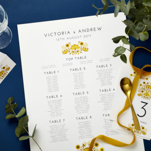 Lucy says I do love amongst the flowers late summer wedding seating plan004