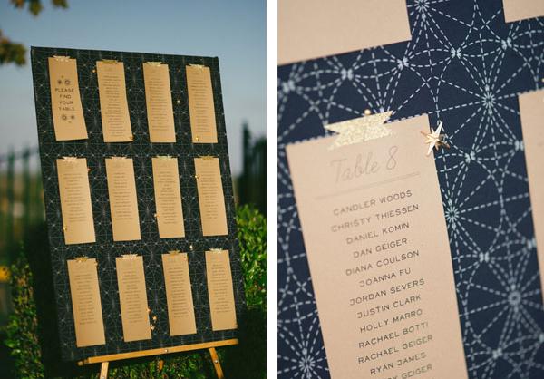 star astronomy wedding seating plan